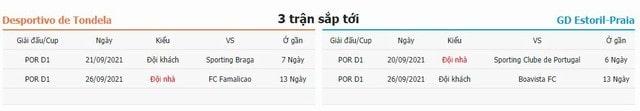 3 trận tiếp theo Tondela vs Estoril