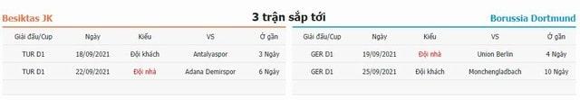 3 trận kế tiếp Besiktas vs Dortmund