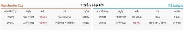 3 trận kế tiếp Man City vs Leipzig