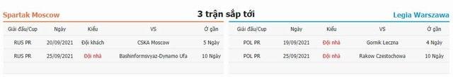 3 trận tiếp theo Spartak Moscow vs Legia Warsaw