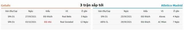 3 trận tiếp theo Getafe vs Atletico Madrid