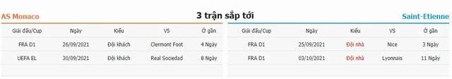 3 trận sắp tới Monaco vs Saint Etienne