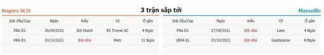 3 trận sắp tới Angers vs Marseille