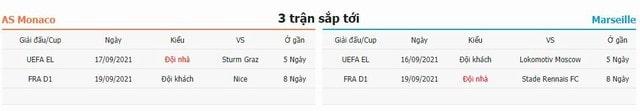 3 trận sắp tới Monaco vs Marseille