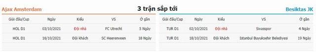 3 trận kế tiếp Ajax vs Besiktas