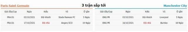 3 trận kế tiếp PSG vs Manchester City