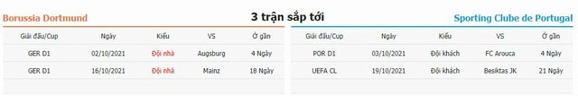3 trận kế tiếp Dortmund vs Sporting