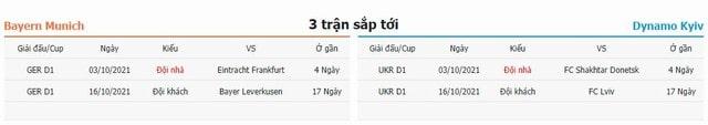3 trận kế tiếp Bayern vs Dinamo Kiev