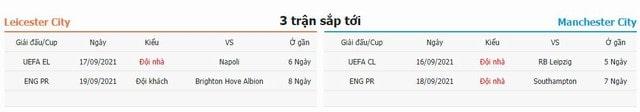 3 trận tiếp theo Leicester City vs Man City