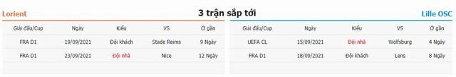 3 trận sắp tới Lorient vs Lille