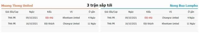 3 trận tiếp theo Muang Thong vs Nong Bua