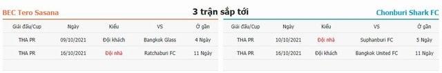 3 trận tiếp theo Police Tero vs Chonburi