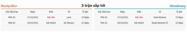 3 trận sắp tới Montpellier vs Strasbourg